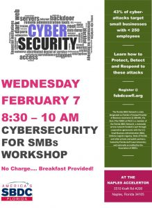 byte size cybersecurity basics for small business southwest
